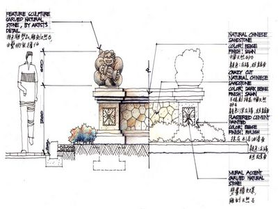 经典彩铅手绘景观施工图